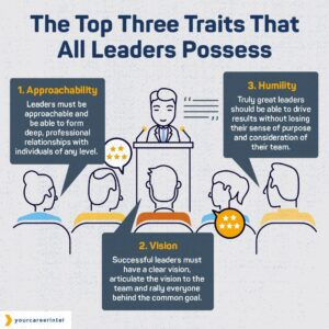 Top Three Leadership Traits